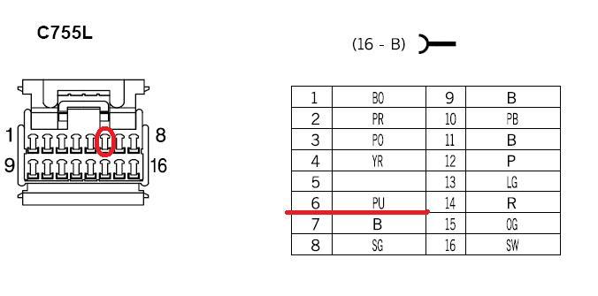 C755L.2