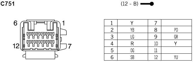 08. C751
